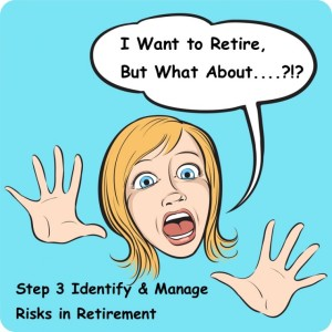 Manage Financial Risks in Retirement