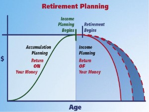 Will You Have a Choice Regarding When to Retire