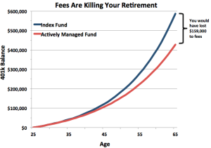 Avoid going broke by age 75